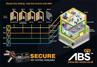 Master key systems for businesses by ABS